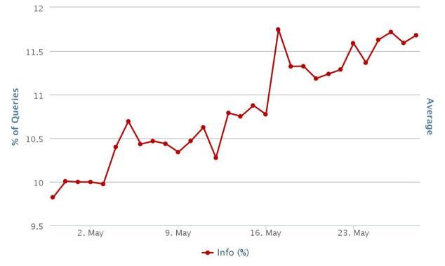 chart-43