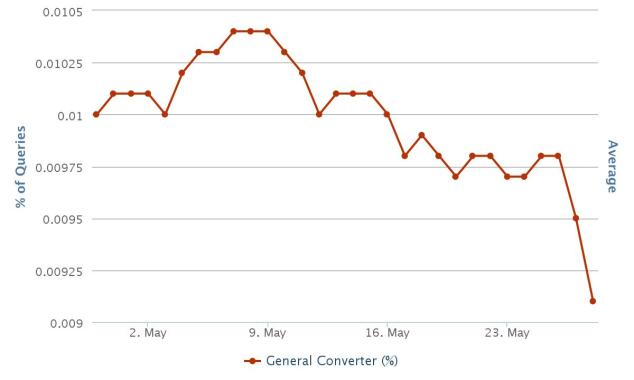 chart-46